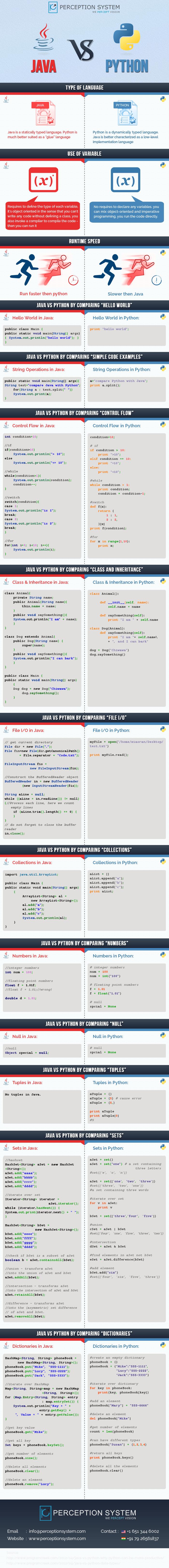 JavaVsPython-infographic.png