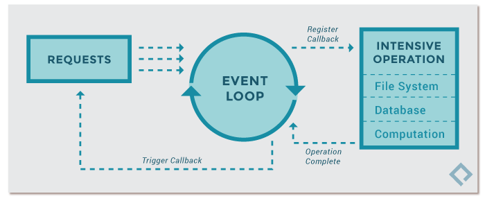 event-loop.png